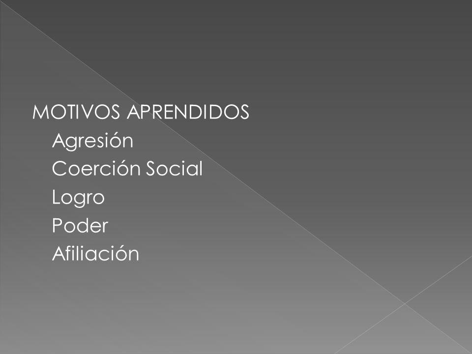 MOTIVOS APRENDIDOS Agresión Coerción Social Logro Poder Afiliación
