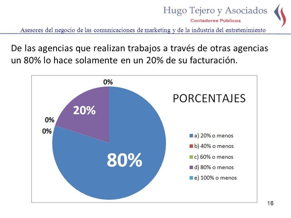 16 Asesores del negocio de las comunicaciones de marketing y de la industria del entretenimiento De las agencias que realizan trabajos a través de otras agencias un 80% lo hace solamente en un 20% de su facturación.