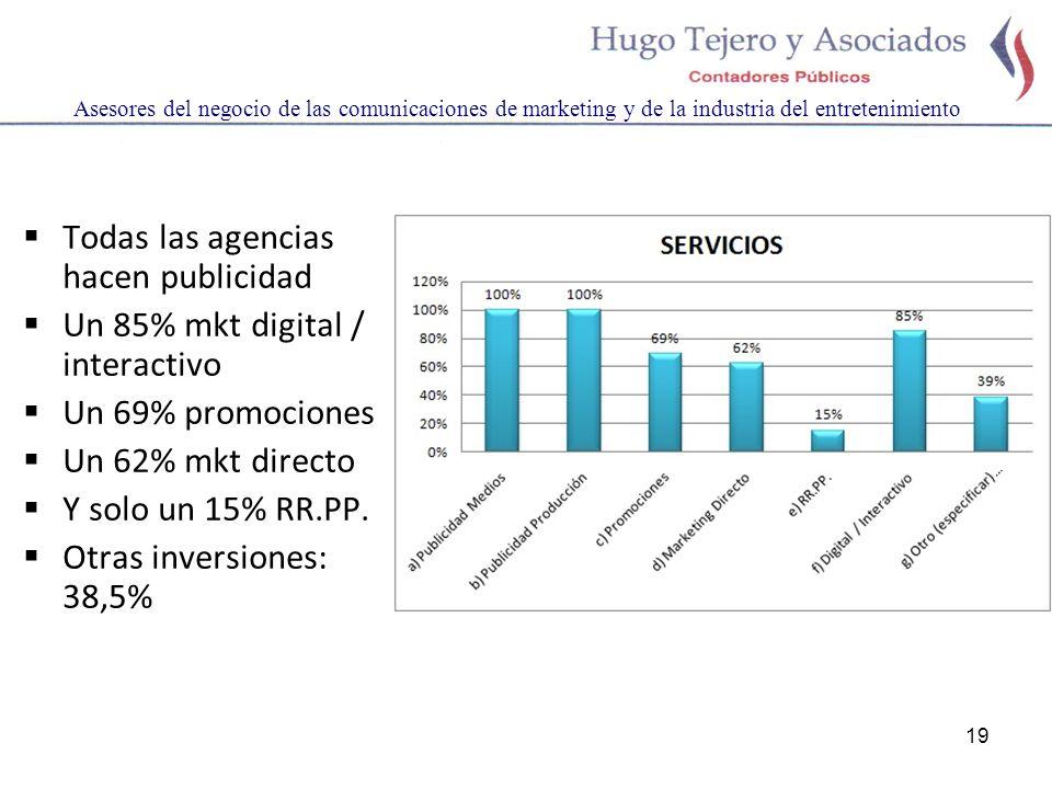 19 Asesores del negocio de las comunicaciones de marketing y de la industria del entretenimiento Todas las agencias hacen publicidad Un 85% mkt digital / interactivo Un 69% promociones Un 62% mkt directo Y solo un 15% RR.PP.