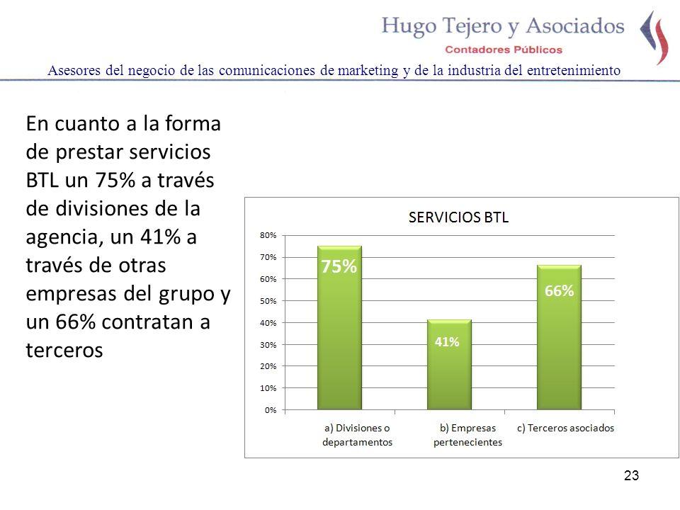 23 Asesores del negocio de las comunicaciones de marketing y de la industria del entretenimiento En cuanto a la forma de prestar servicios BTL un 75%