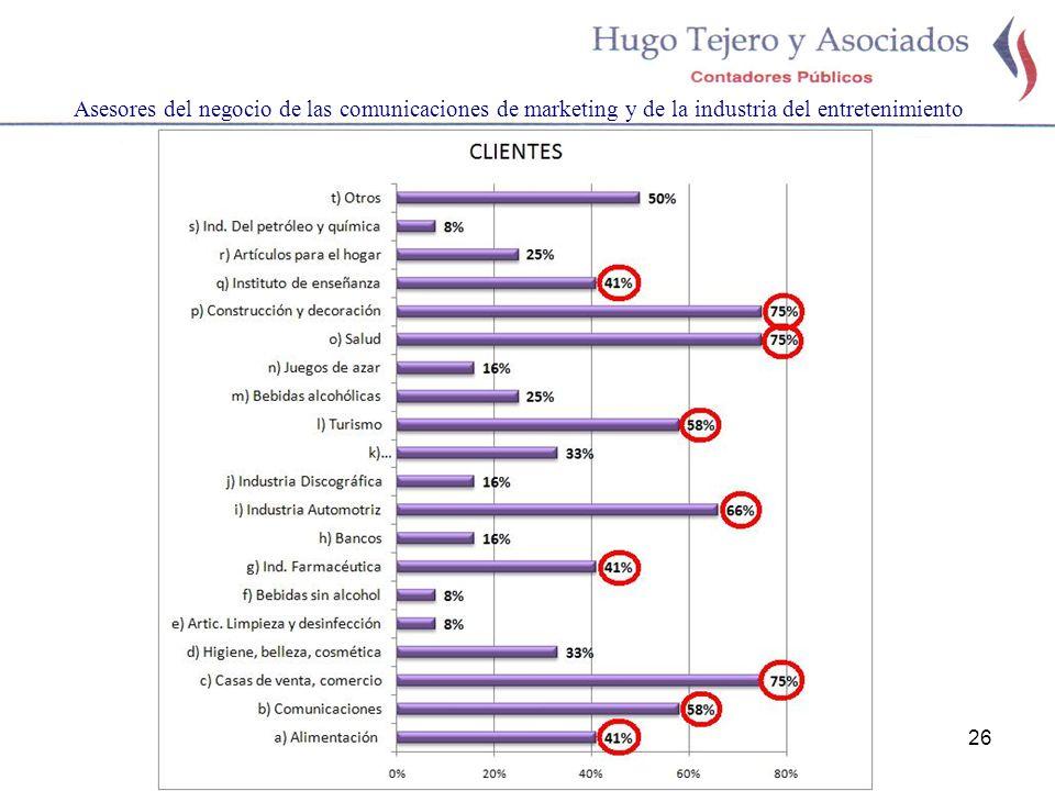 26 Asesores del negocio de las comunicaciones de marketing y de la industria del entretenimiento