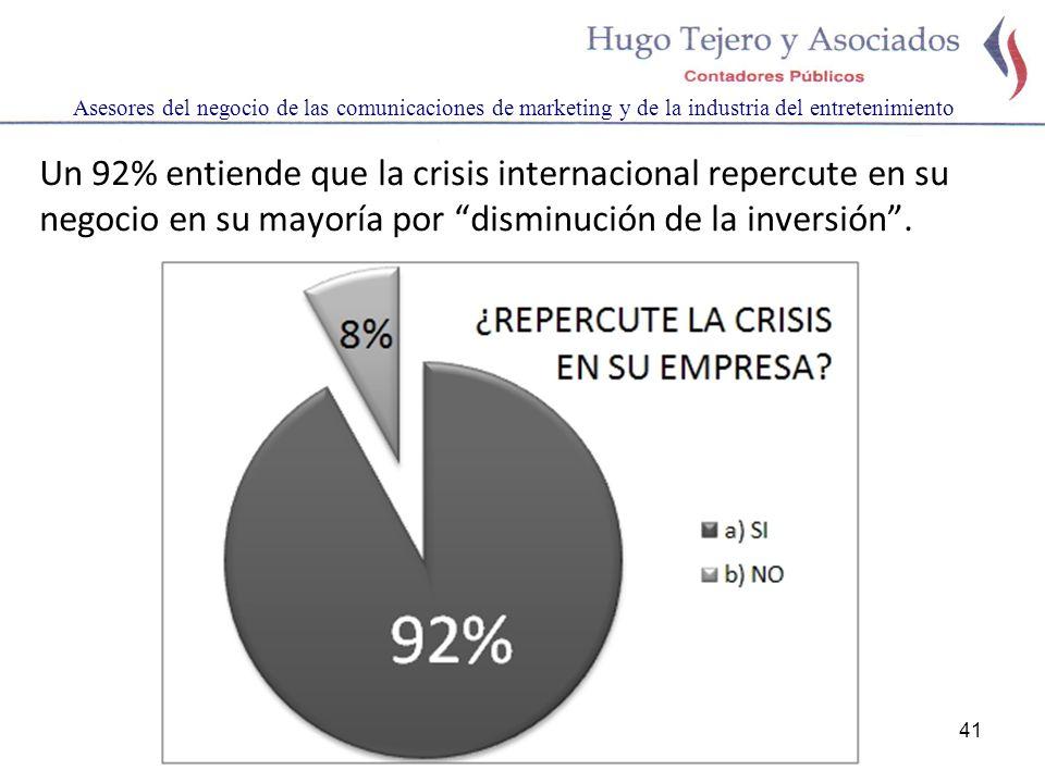 41 Asesores del negocio de las comunicaciones de marketing y de la industria del entretenimiento Un 92% entiende que la crisis internacional repercute en su negocio en su mayoría por disminución de la inversión.