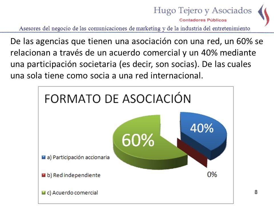 8 Asesores del negocio de las comunicaciones de marketing y de la industria del entretenimiento De las agencias que tienen una asociación con una red, un 60% se relacionan a través de un acuerdo comercial y un 40% mediante una participación societaria (es decir, son socias).