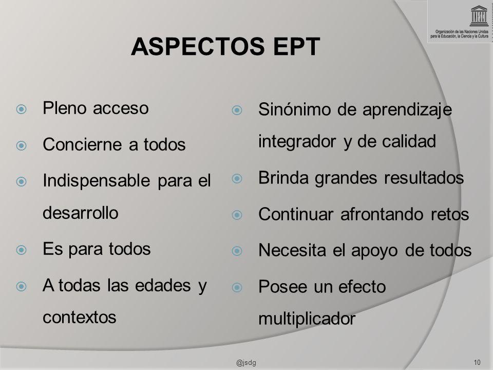 ASPECTOS EPT Pleno acceso Concierne a todos Indispensable para el desarrollo Es para todos A todas las edades y contextos Sinónimo de aprendizaje inte