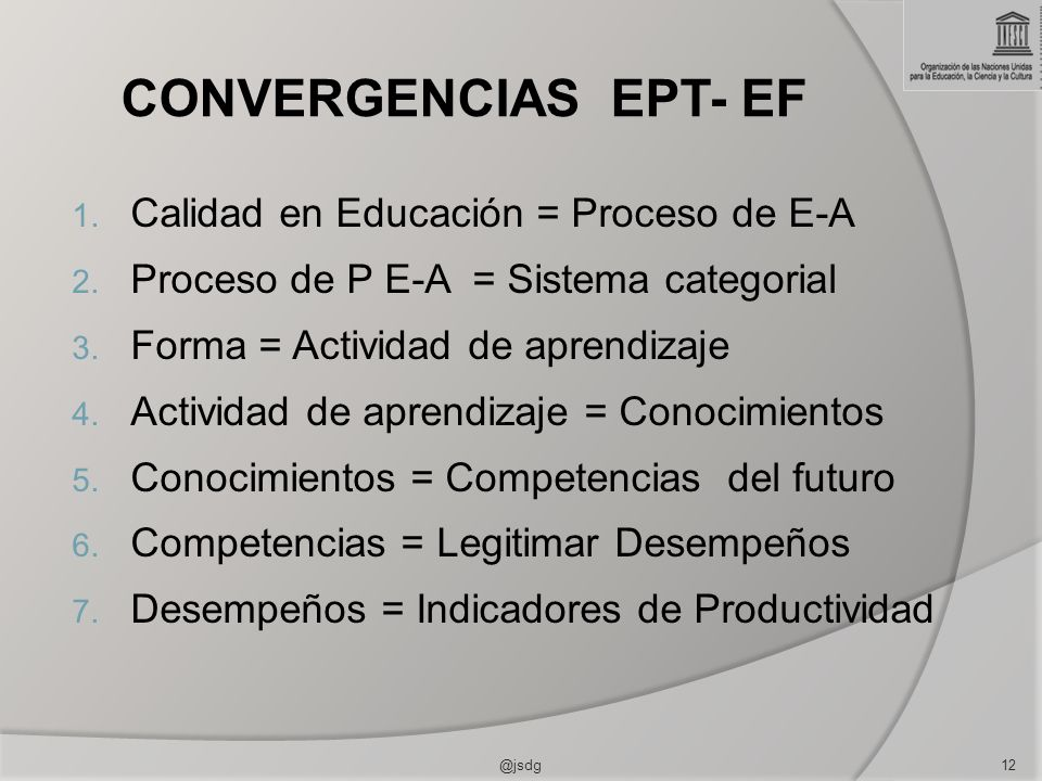 CONVERGENCIAS EPT- EF 1. Calidad en Educación = Proceso de E-A 2. Proceso de P E-A = Sistema categorial 3. Forma = Actividad de aprendizaje 4. Activid