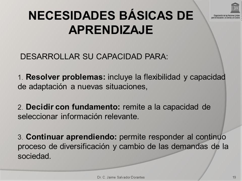 NECESIDADES BÁSICAS DE APRENDIZAJE DESARROLLAR SU CAPACIDAD PARA: 1. Resolver problemas: incluye la flexibilidad y capacidad de adaptación a nuevas si