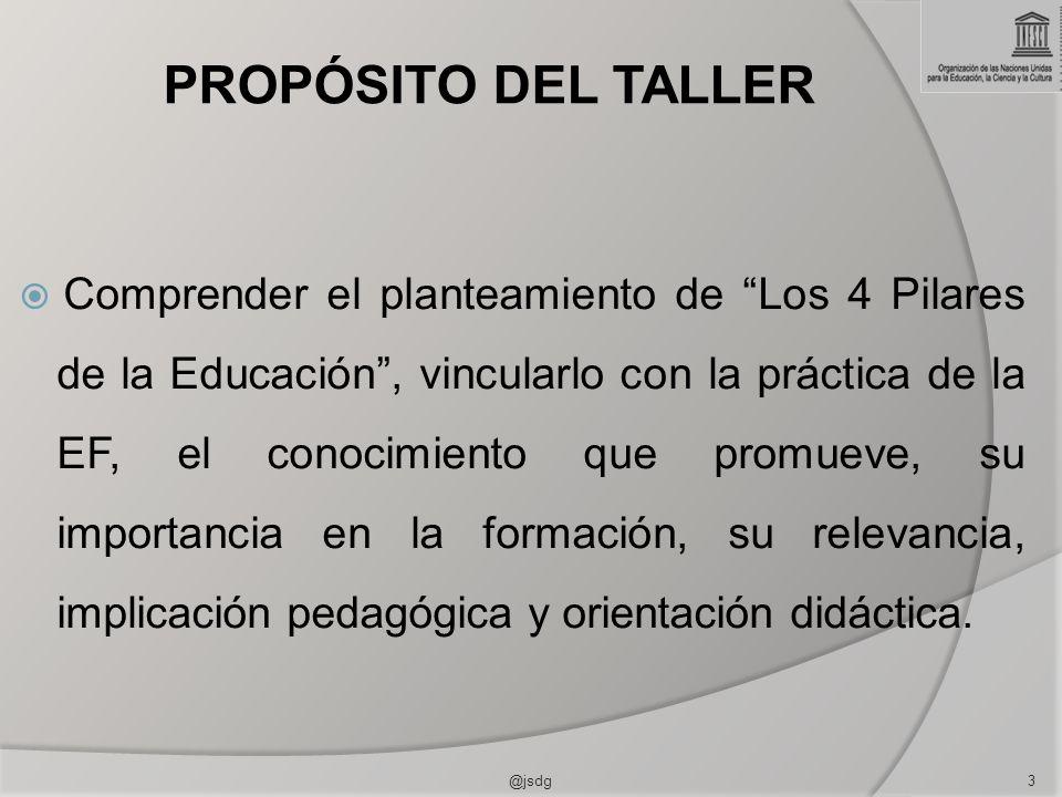 PROPÓSITO DEL TALLER Comprender el planteamiento de Los 4 Pilares de la Educación, vincularlo con la práctica de la EF, el conocimiento que promueve,