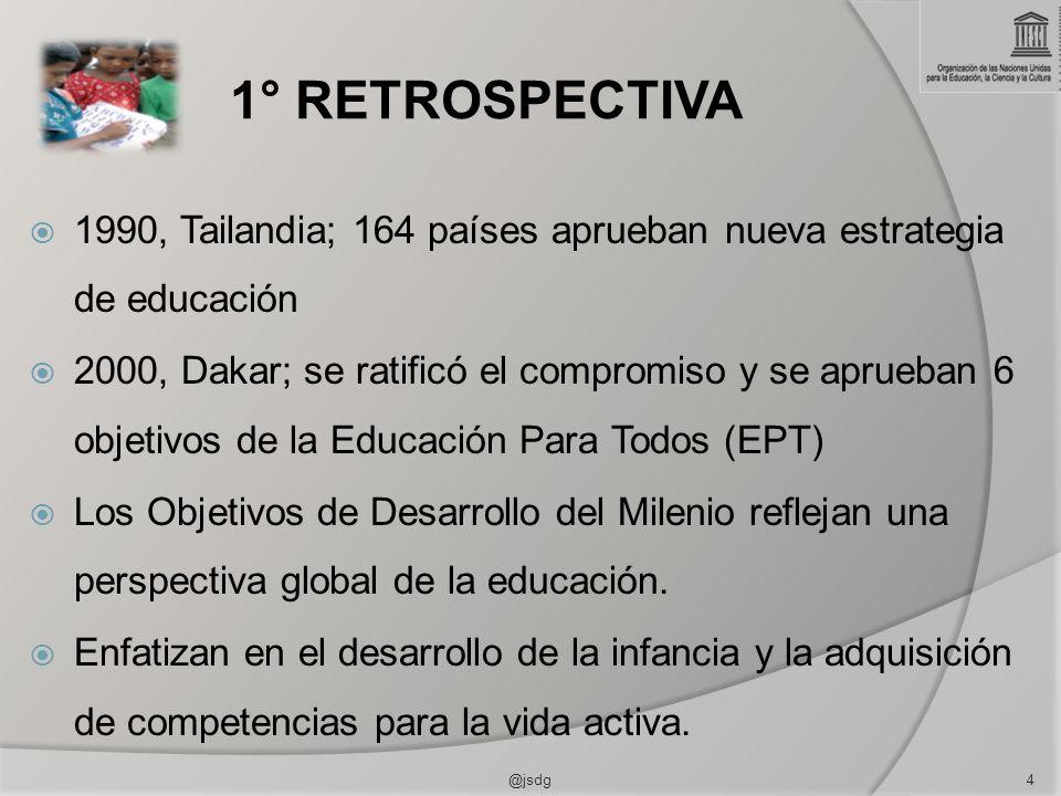 1° RETROSPECTIVA 1990, Tailandia; 164 países aprueban nueva estrategia de educación 2000, Dakar; se ratificó el compromiso y se aprueban 6 objetivos d