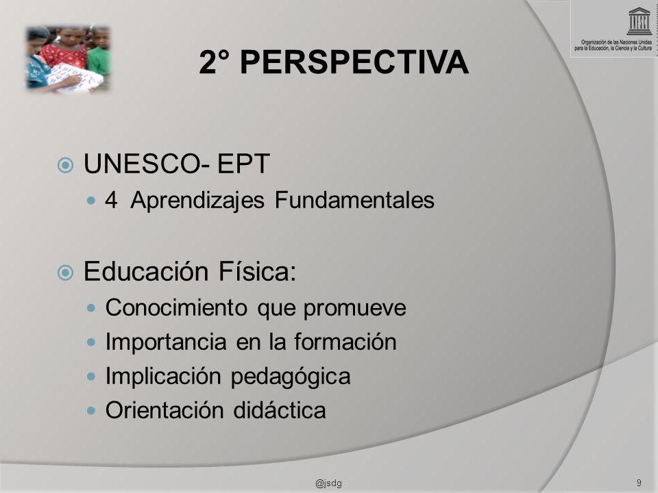 2° PERSPECTIVA UNESCO- EPT 4 Aprendizajes Fundamentales Educación Física: Conocimiento que promueve Importancia en la formación Implicación pedagógica Orientación didáctica 9@jsdg
