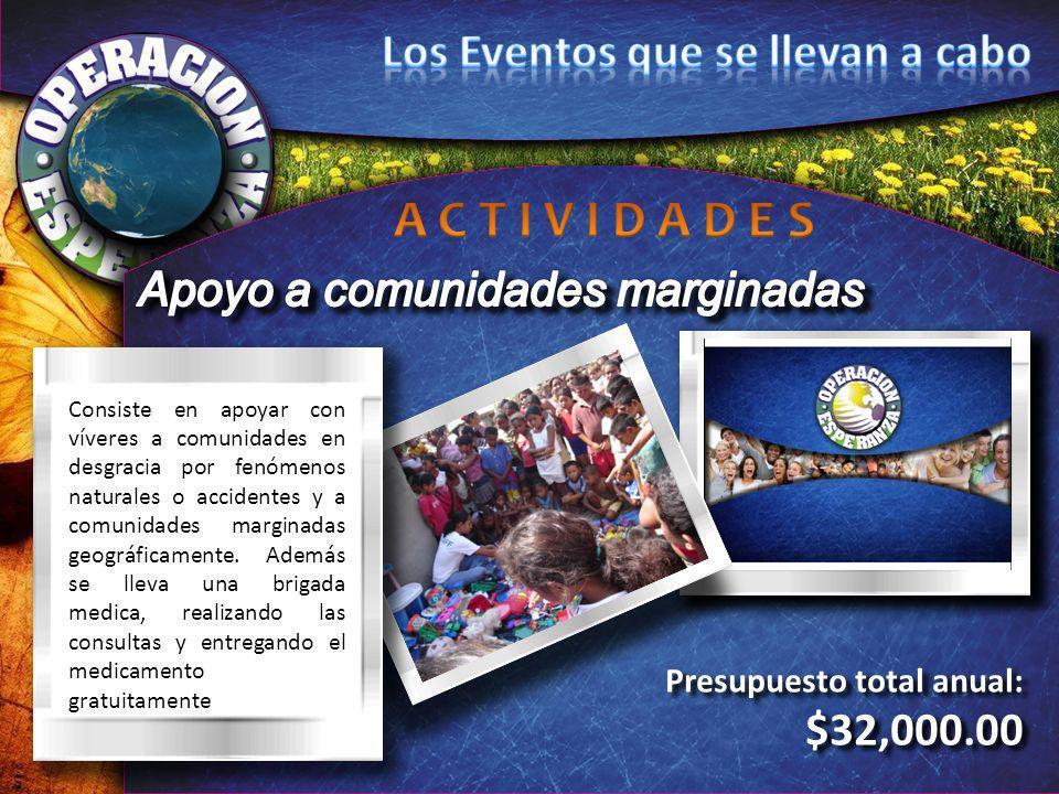 Presupuesto total anual: $32,000.00 Presupuesto total anual: $32,000.00 Consiste en apoyar con víveres a comunidades en desgracia por fenómenos natura