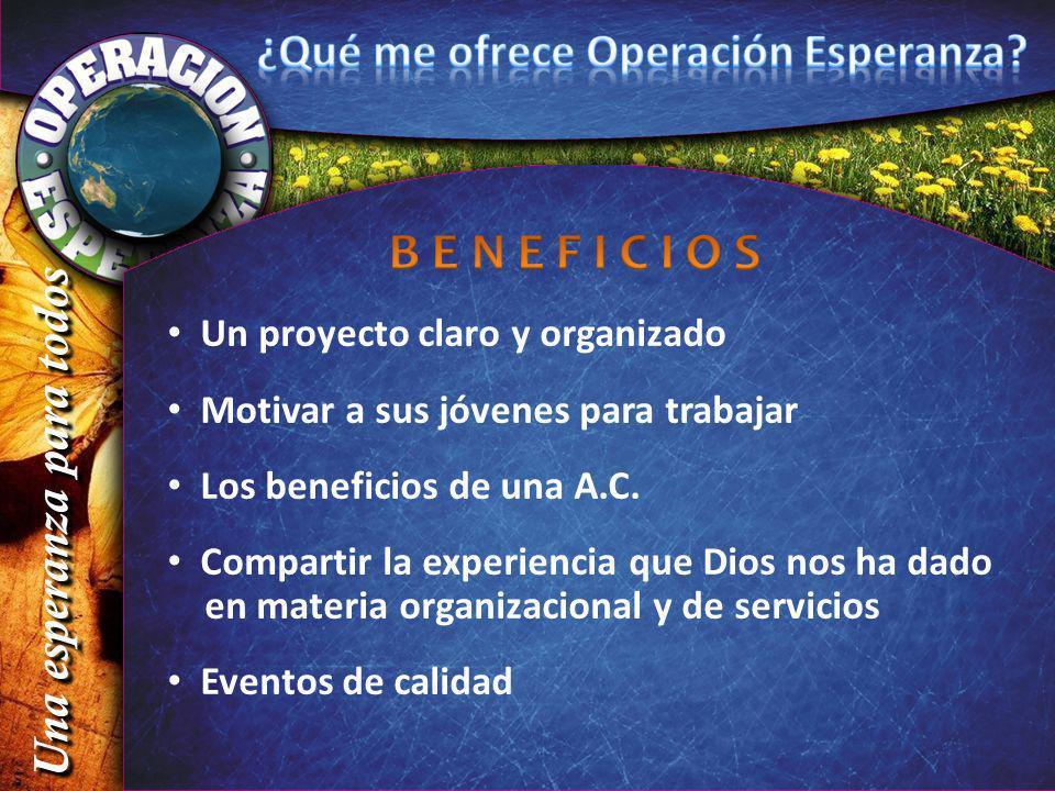 Un proyecto claro y organizado Motivar a sus jóvenes para trabajar Los beneficios de una A.C. Compartir la experiencia que Dios nos ha dado en materia