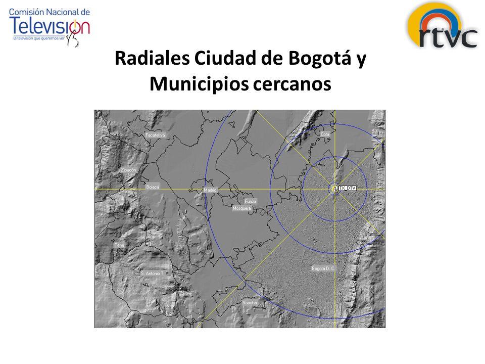 Ciudad de Bogotá 10 de julio al 28 de diciembre de 2008 28 puntos ubicados de acuerdo a los radiales previamente diseñados.