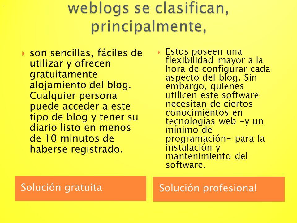 Solución gratuita Solución profesional son sencillas, fáciles de utilizar y ofrecen gratuitamente alojamiento del blog. Cualquier persona puede accede