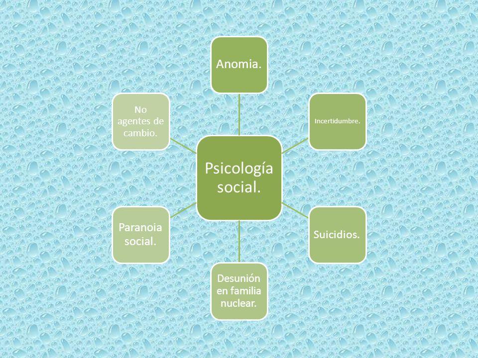 Psicología social. Anomia. Incertidumbre. Suicidios. Desunión en familia nuclear. Paranoia social. No agentes de cambio.
