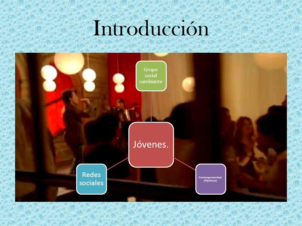 Introducción Jóvenes. Grupo social cambiante Contemporaneidad (Hipótesis) Redes sociales
