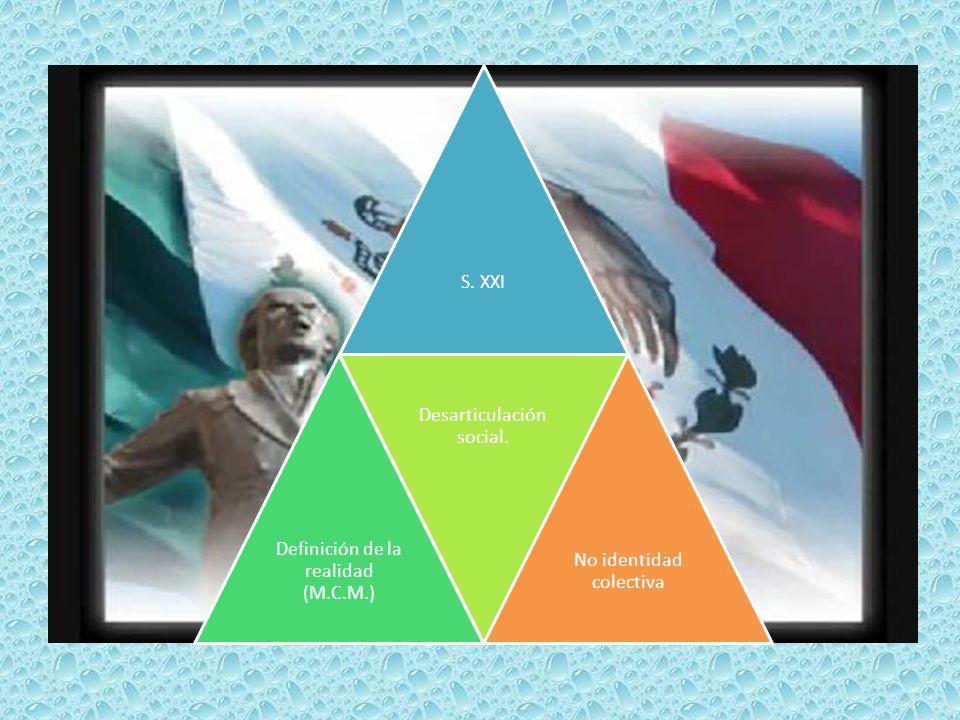 S. XXI Definición de la realidad (M.C.M.) Desarticulación social. No identidad colectiva
