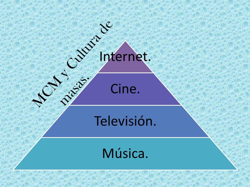 MCM y Cultura de masas. Internet. Cine. Televisión. Música.