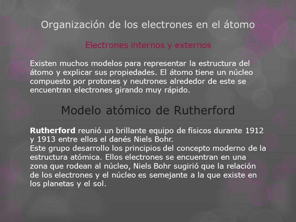 Organización de los electrones en el átomo Electrones internos y externos Existen muchos modelos para representar la estructura del átomo y explicar s