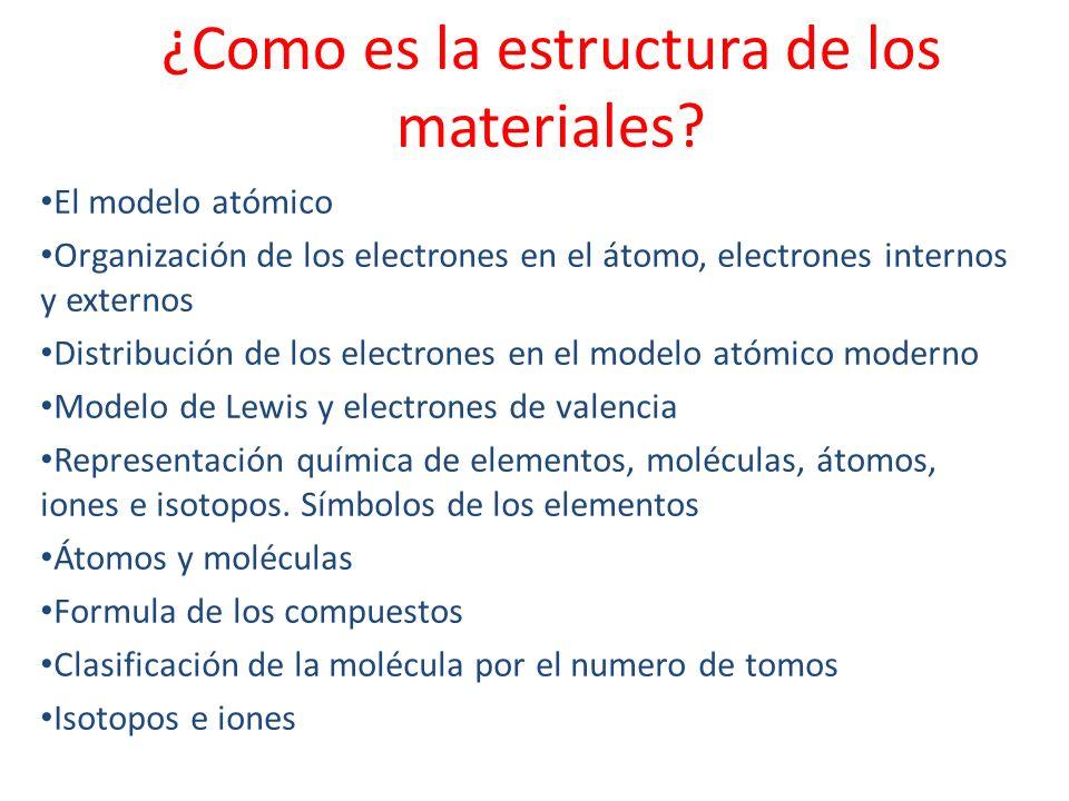 ¿Como es la estructura de los materiales? El modelo atómico Organización de los electrones en el átomo, electrones internos y externos Distribución de
