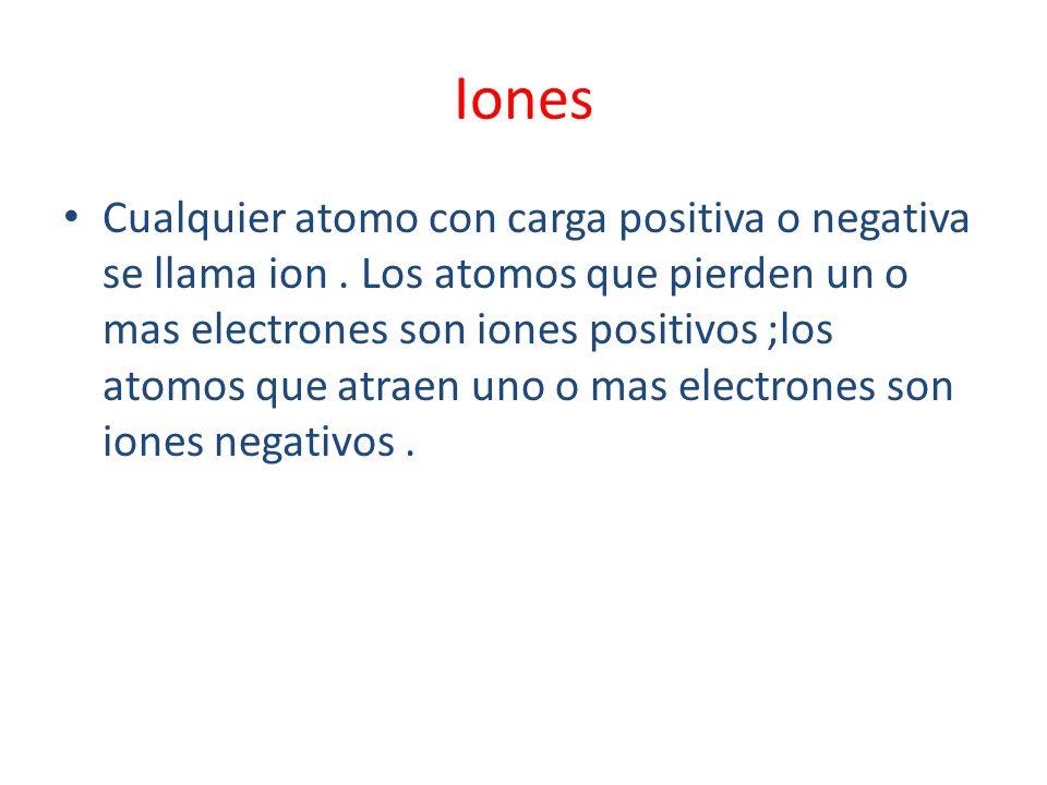 Iones Cualquier atomo con carga positiva o negativa se llama ion. Los atomos que pierden un o mas electrones son iones positivos ;los atomos que atrae