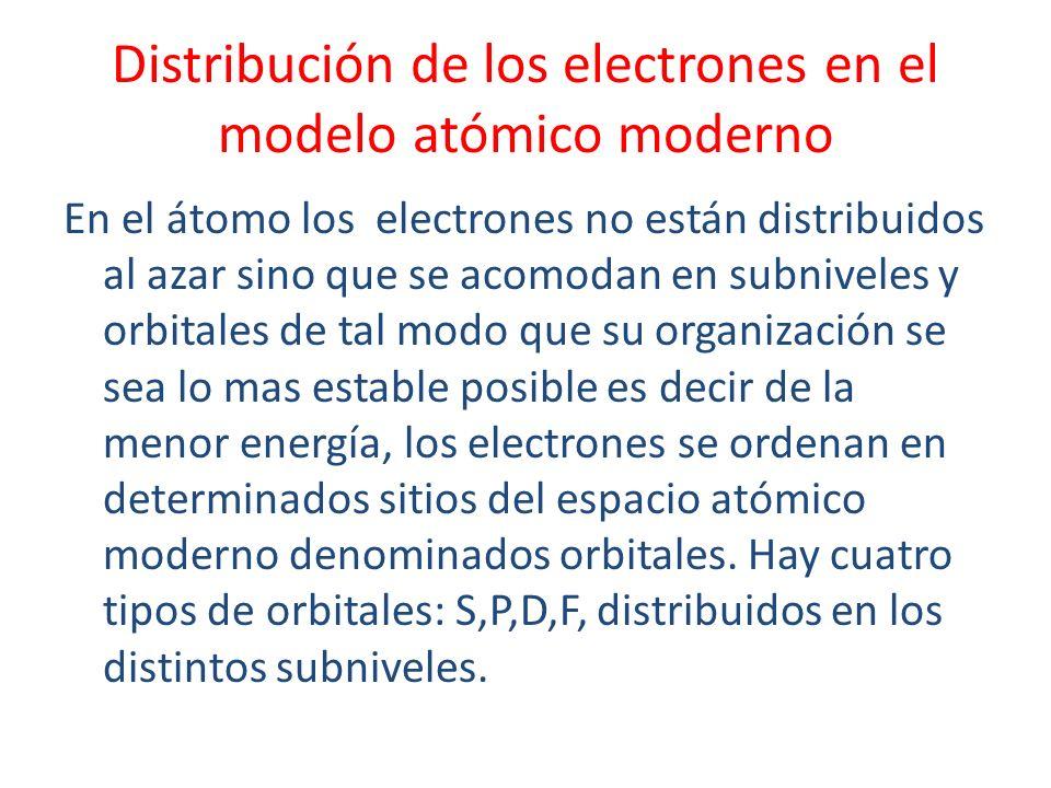 Distribución de los electrones en el modelo atómico moderno En el átomo los electrones no están distribuidos al azar sino que se acomodan en subnivele