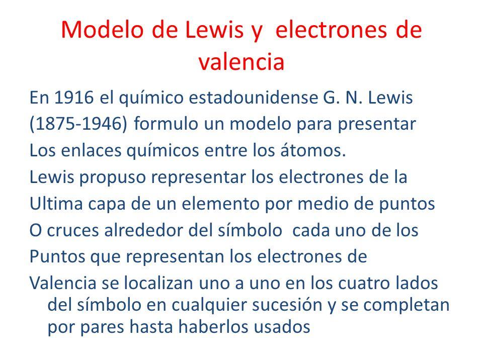 Modelo de Lewis y electrones de valencia En 1916 el químico estadounidense G. N. Lewis (1875-1946) formulo un modelo para presentar Los enlaces químic
