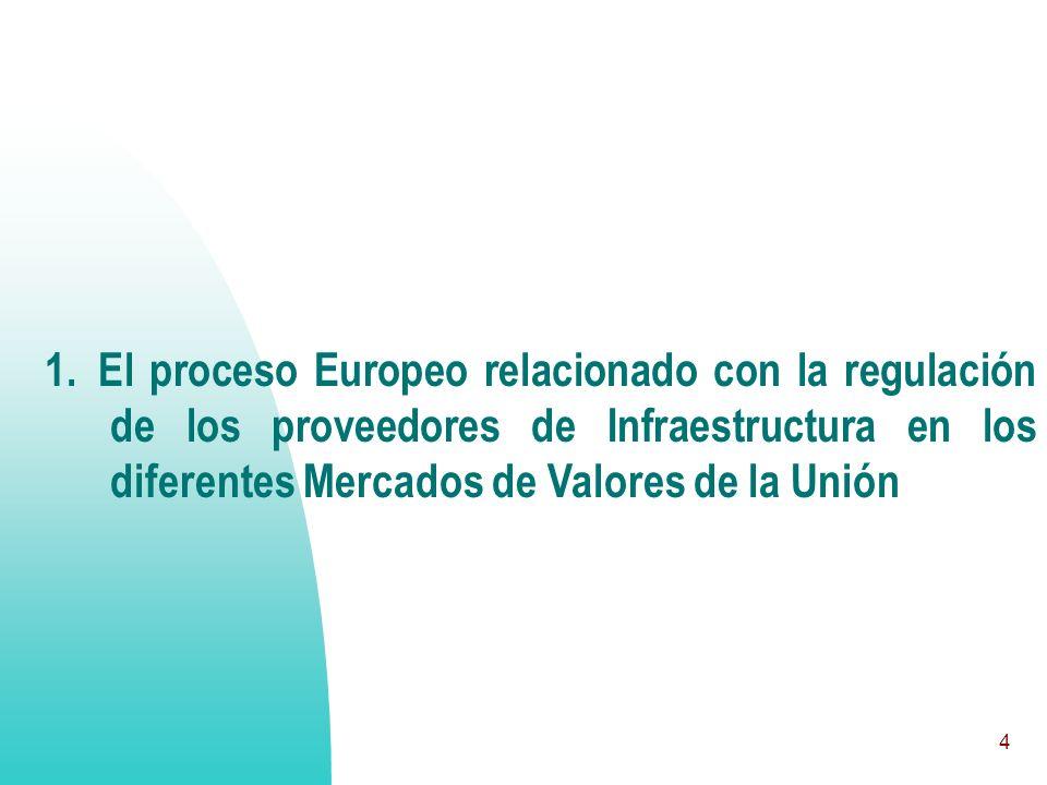 4 1. El proceso Europeo relacionado con la regulación de los proveedores de Infraestructura en los diferentes Mercados de Valores de la Unión