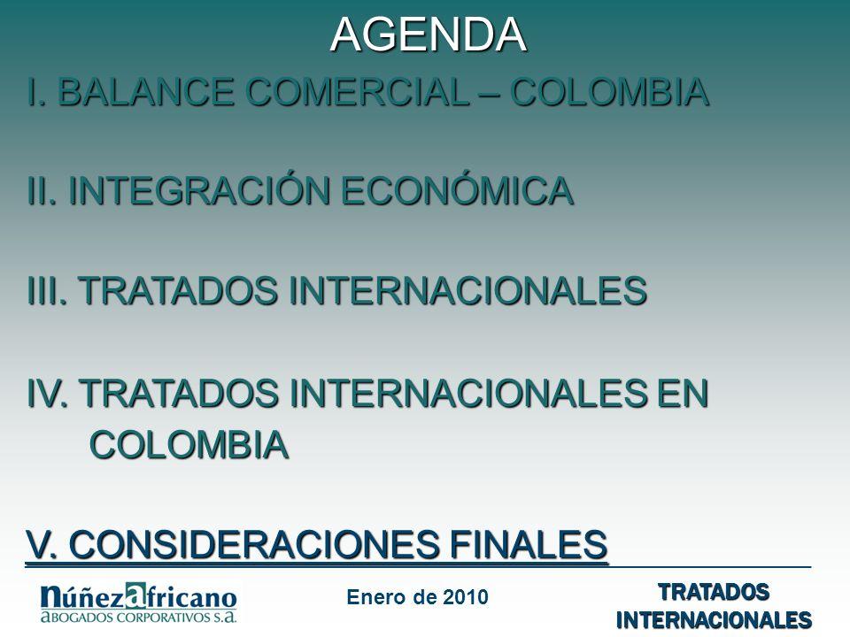 AGENDA I. BALANCE COMERCIAL – COLOMBIA II. INTEGRACIÓN ECONÓMICA III. TRATADOS INTERNACIONALES IV. TRATADOS INTERNACIONALES EN COLOMBIA COLOMBIA V. CO