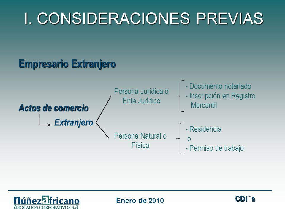 Actos de comercio Empresario Extranjero Extranjero Persona Jurídica o Ente Jurídico Persona Natural o Física - Documento notariado - Inscripción en Registro Mercantil - Residencia o - Permiso de trabajo I.