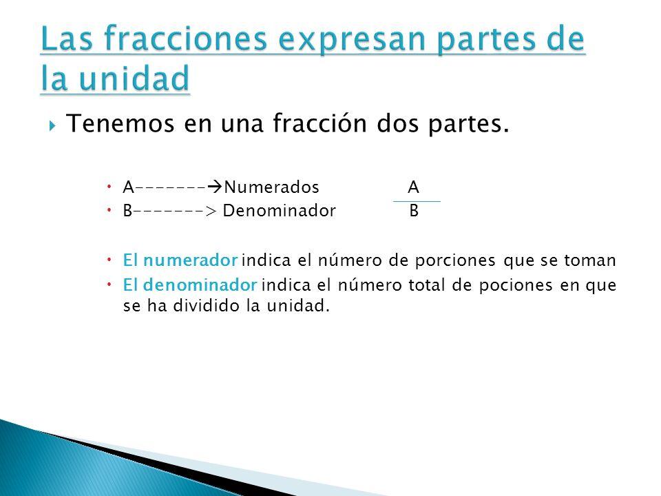Tenemos en una fracción dos partes. A------- Numerados A B-------> Denominador B El numerador indica el número de porciones que se toman El denominado