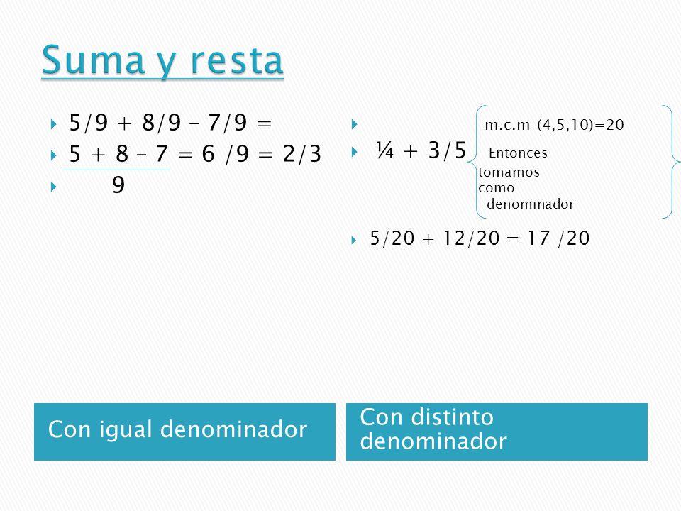 Con igual denominador Con distinto denominador 5/9 + 8/9 – 7/9 = 5 + 8 – 7 = 6 /9 = 2/3 9 m.c.m (4,5,10)=20 ¼ + 3/5 Entonces tomamos como denominador