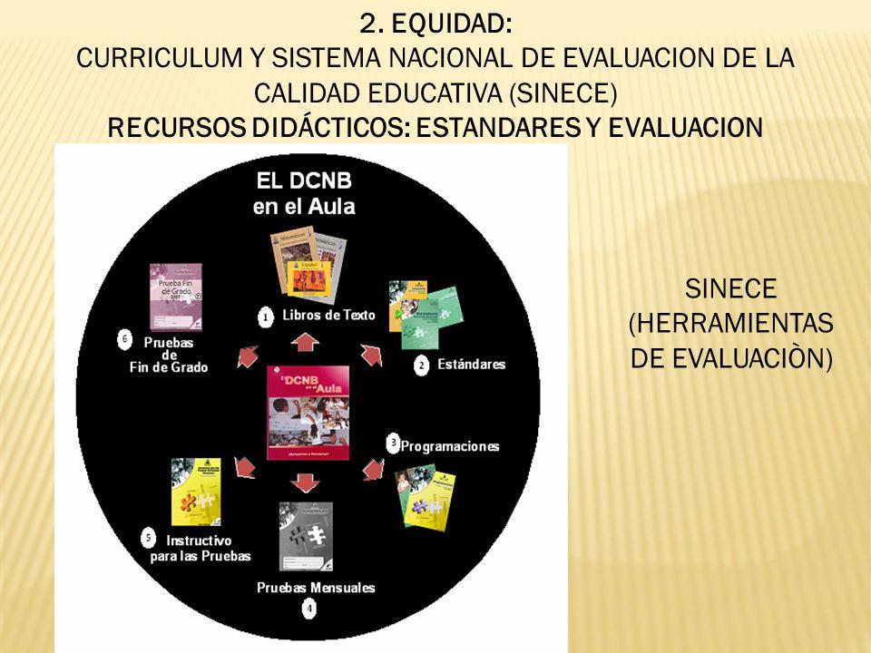 2. EQUIDAD: CURRICULUM Y SISTEMA NACIONAL DE EVALUACION DE LA CALIDAD EDUCATIVA (SINECE) RECURSOS DIDÁCTICOS: ESTANDARES Y EVALUACION SINECE (HERRAMIE
