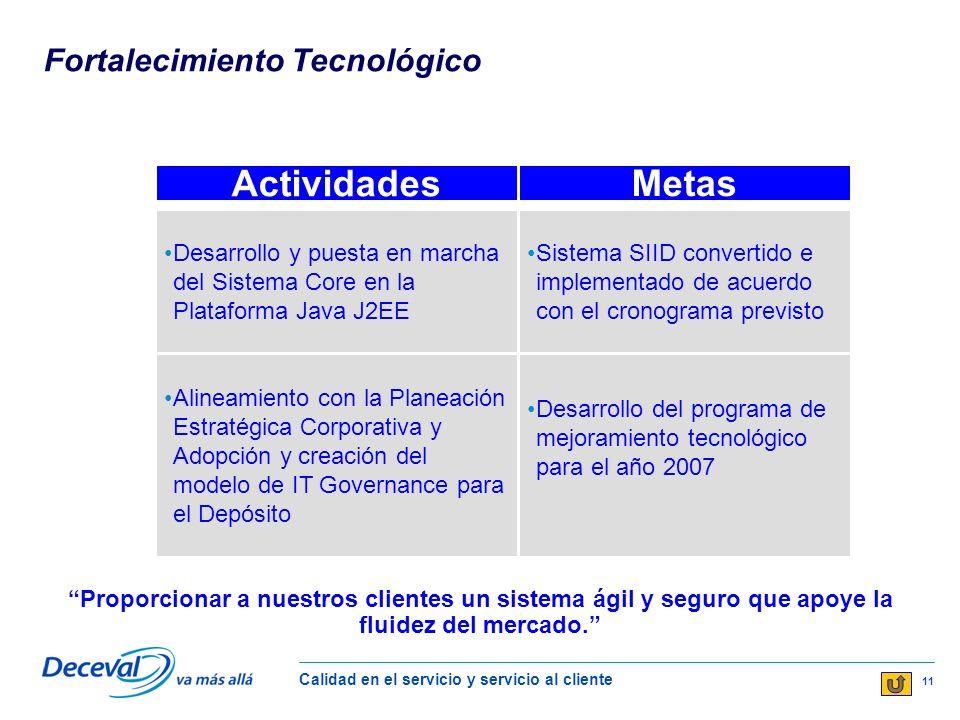 Calidad en el servicio y servicio al cliente 11 Fortalecimiento Tecnológico Proporcionar a nuestros clientes un sistema ágil y seguro que apoye la fluidez del mercado.