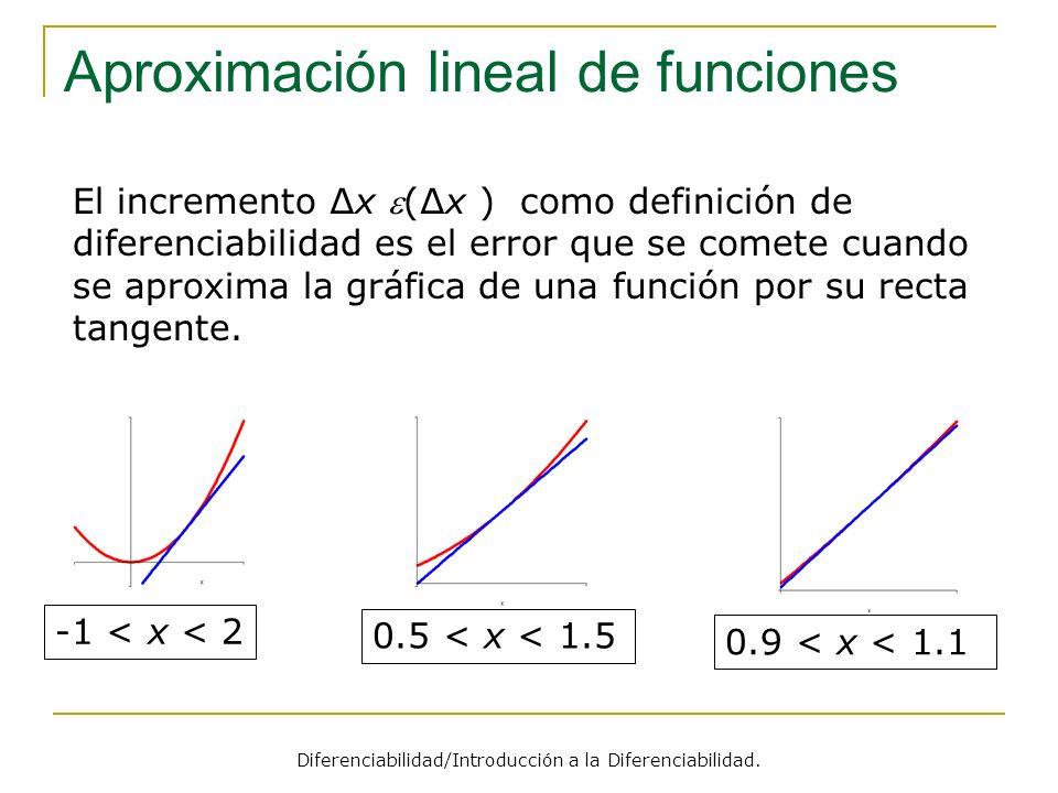 Aproximación lineal de funciones 0.5 < x < 1.5 -1 < x < 2 0.9 < x < 1.1 El incremento x (x ) como definición de diferenciabilidad es el error que se c