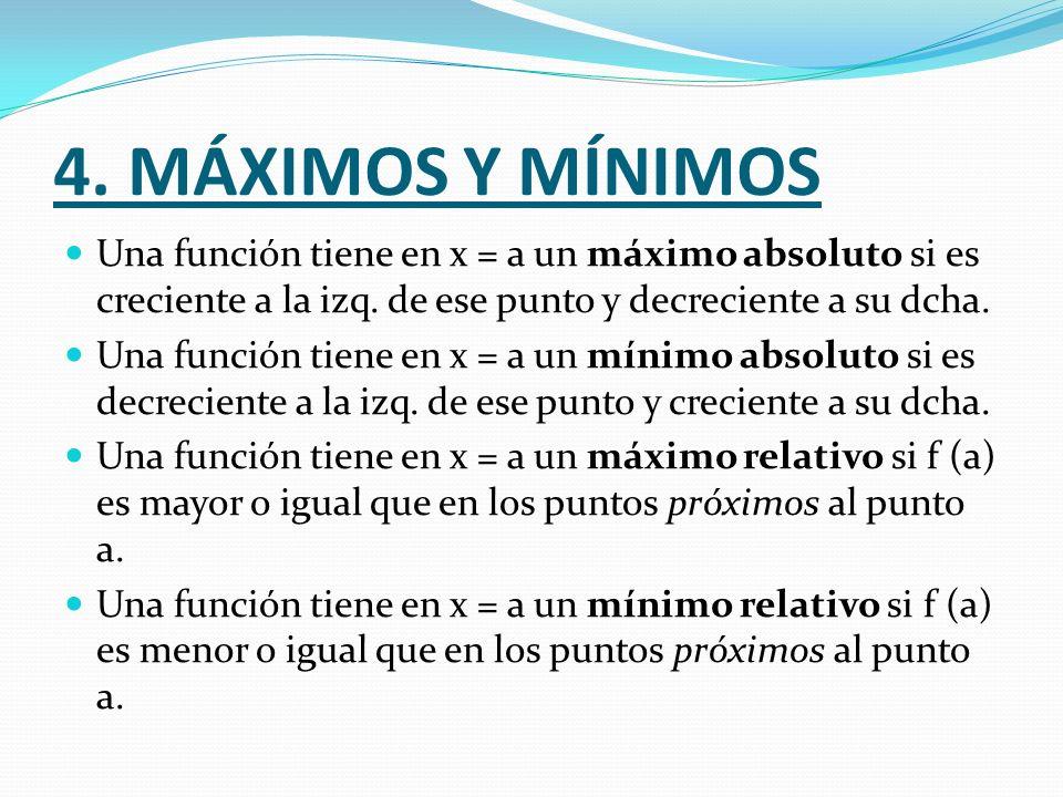 4. MÁXIMOS Y MÍNIMOS Una función tiene en x = a un máximo absoluto si es creciente a la izq. de ese punto y decreciente a su dcha. Una función tiene e