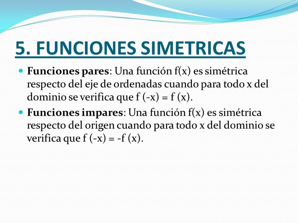 6.COMPOSICIÓN DE FUNCIONES.