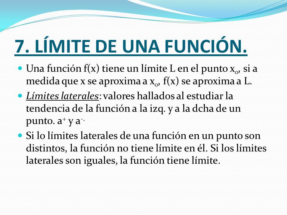 7. LÍMITE DE UNA FUNCIÓN. Una función f(x) tiene un límite L en el punto x o, si a medida que x se aproxima a x o, f(x) se aproxima a L. Límites later