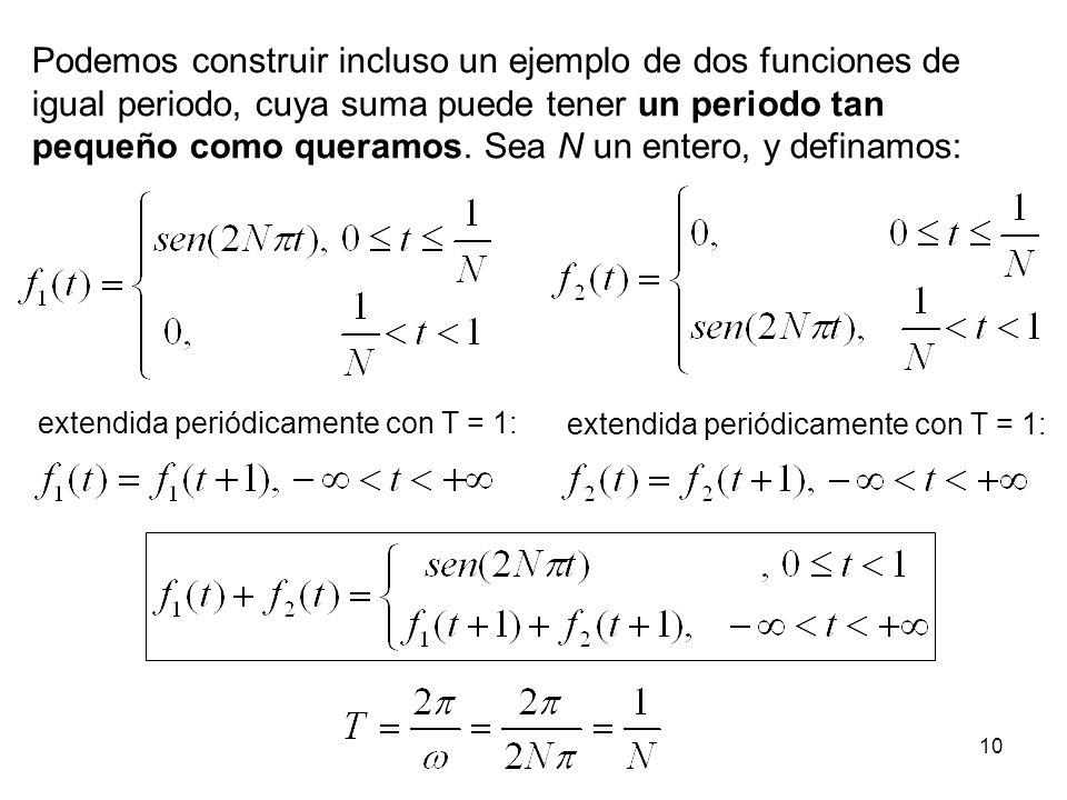 9 Si f 1 (t) tiene periodo T 1 y f 2 (t) tiene periodo T 2, ¿es posible que f 1 (t) + f 2 (t) tenga periodo T < min(T 1,T 2 ).