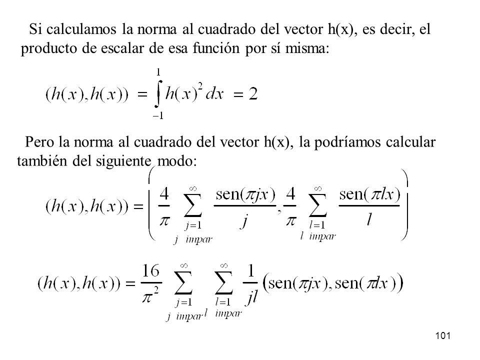 100 Comprobar que el número puede escribirse en la forma siguiente: Ayuda: utilizar el desarrollo de Fourier que habíamos obtenido para la función de Heaviside: