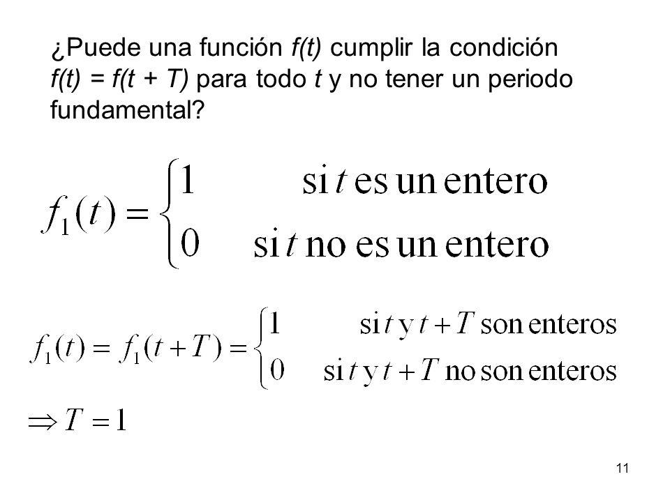 10 Podemos construir incluso un ejemplo de dos funciones de igual periodo, cuya suma puede tener un periodo tan pequeño como queramos.