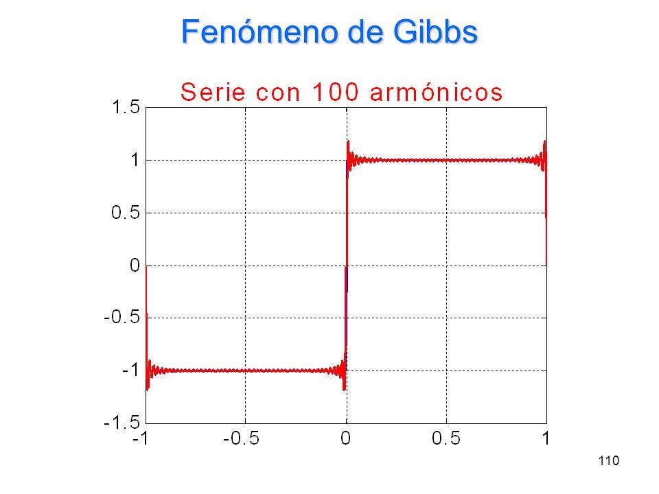 109 Fenómeno de Gibbs