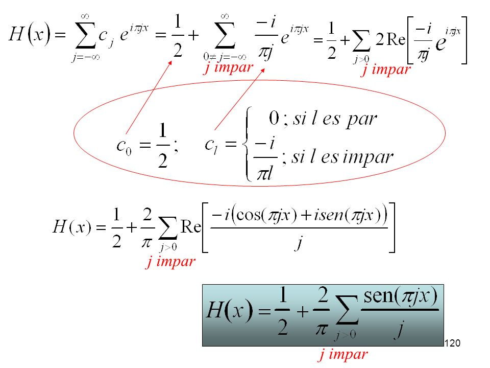 119 Calcular la serie de Fourier de la función de Heaviside: l 0