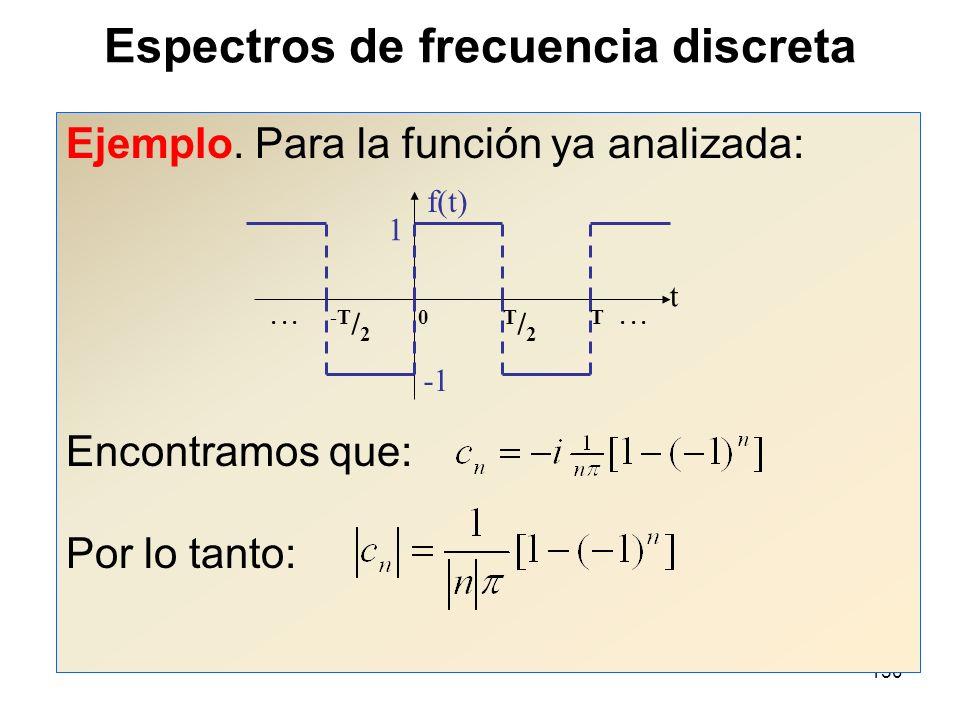 149 Espectros de frecuencia discreta Dada una función periódica f(t), le corresponde una y sólo una serie de Fourier, es decir, le corresponde un conjunto único de coeficientes c n.