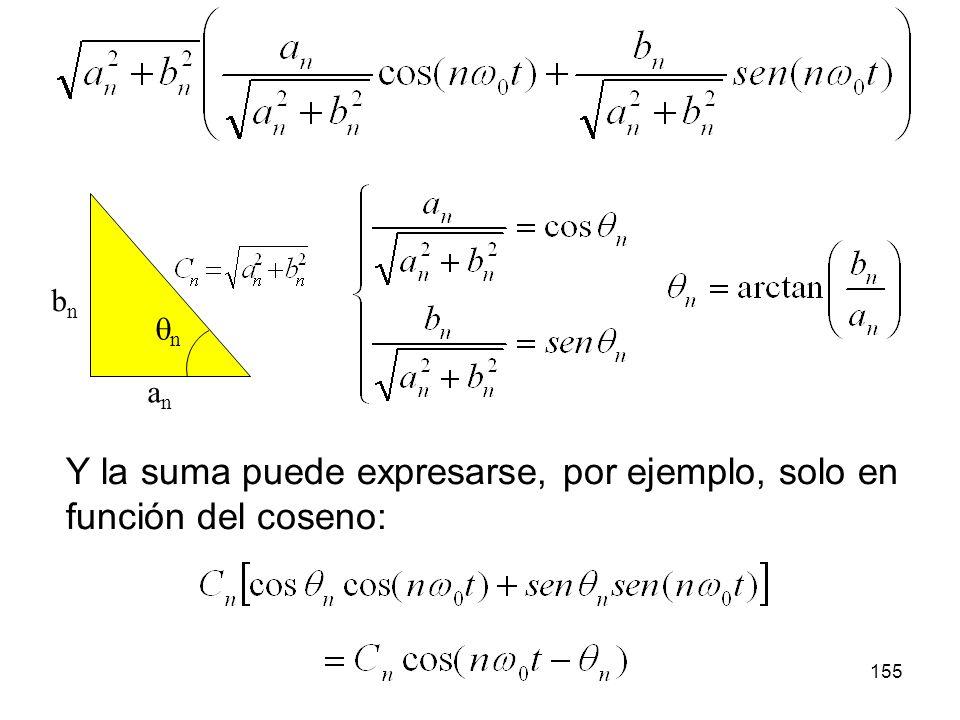 154 Podemos expresar de una manera ligeramente diferente la serie de Fourier.