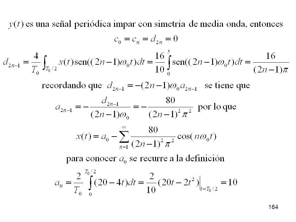 163 510 -5-10 20 T 0 = 10 f(t) t f(t) = 4t - 20 510 -5-10 4 T 0 = 10 f (t) t -4 Observa que al derivar la serie se pierde la información acerca de la componente continua de f (t)