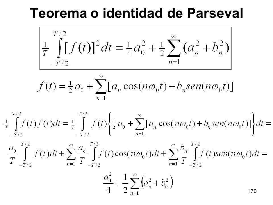 169 El teorema de Parseval nos permite calcular la integral de [f(t)] 2 mediante los coeficientes complejos c n de Fourier de la función periódica f(t): O bien, en términos de los coeficientes a n, b n :
