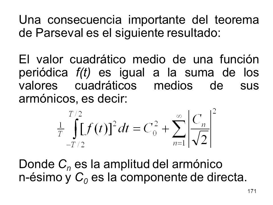 170 Teorema o identidad de Parseval