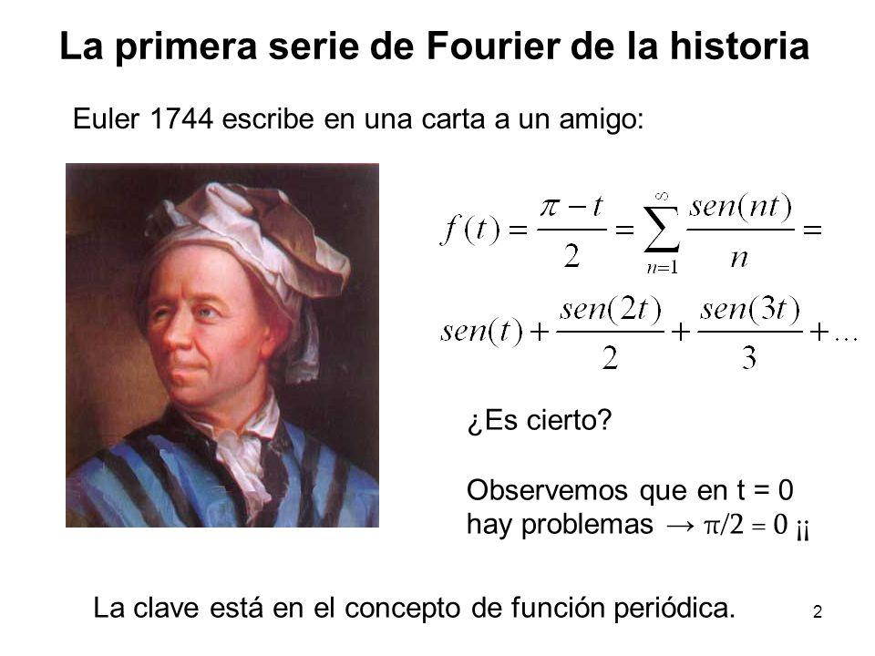 112 Forma compleja de la serie de Fourier Consideremos la serie de Fourier para una función periodica f(t), con periodo T = 2 / 0.