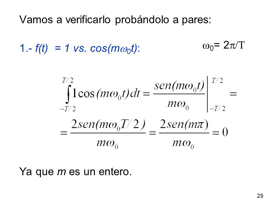 28 Ortogonalidad de senos y cosenos Aunque los ejemplos anteriores se limitaron a un par de funciones, el siguiente es un conjunto de una infinidad de funciones ortogonales en el intervalo - T / 2 < t < T / 2 : {1, cos( 0 t), cos(2 0 t), cos(3 0 t),..., sen( 0 t), sen2 0 t, sen3 0 t,...} con 0 = 2.