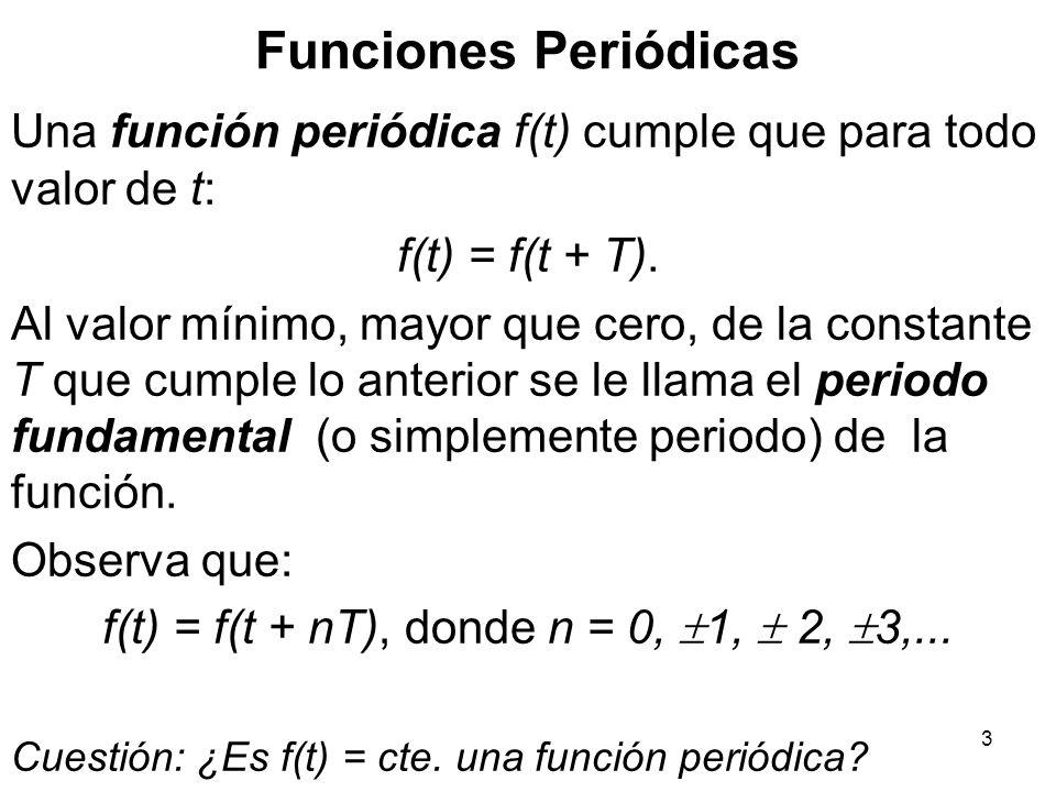 23 Serie trigonométrica de Fourier Algunas funciones periódicas f(t) de periodo T pueden expresarse por la siguiente serie, llamada serie trigonométrica de Fourier f(t) = ½ a 0 + a 1 cos( 0 t) + a 2 cos(2 0 t) +...